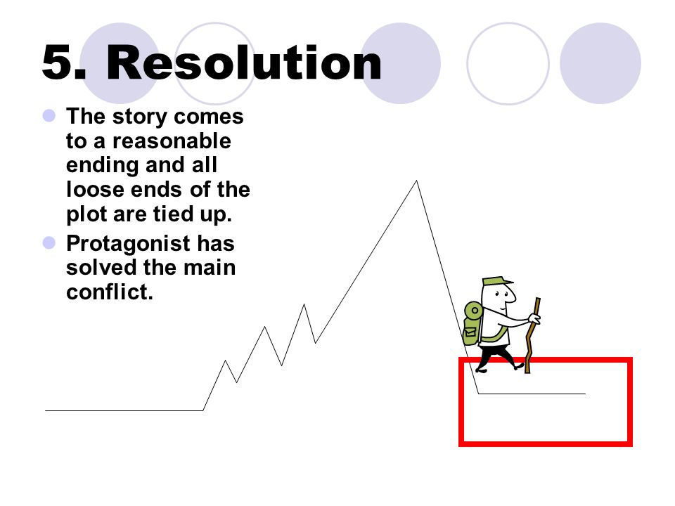 5. Resolution The story comes to a reasonable ending and all loose ends of the plot are tied up.