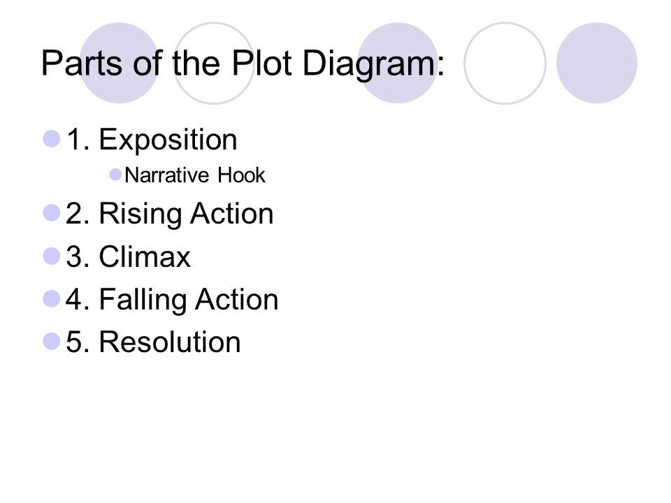 Parts of the Plot Diagram: 1. Exposition Narrative Hook 2.