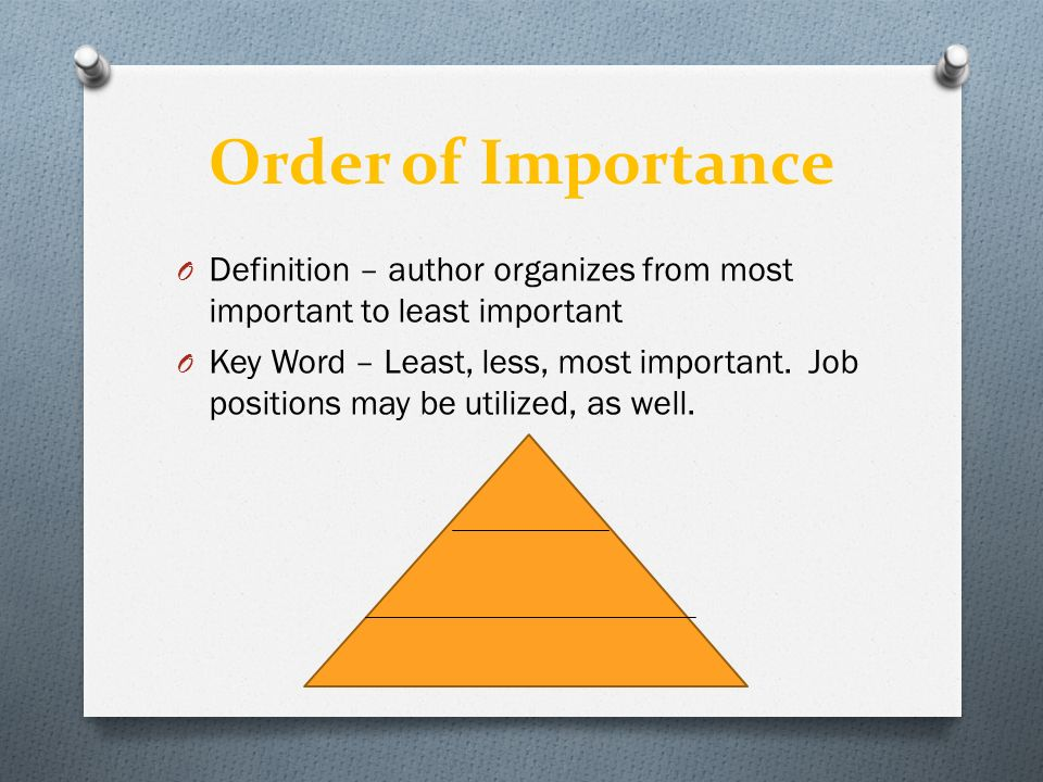 order of importance definition