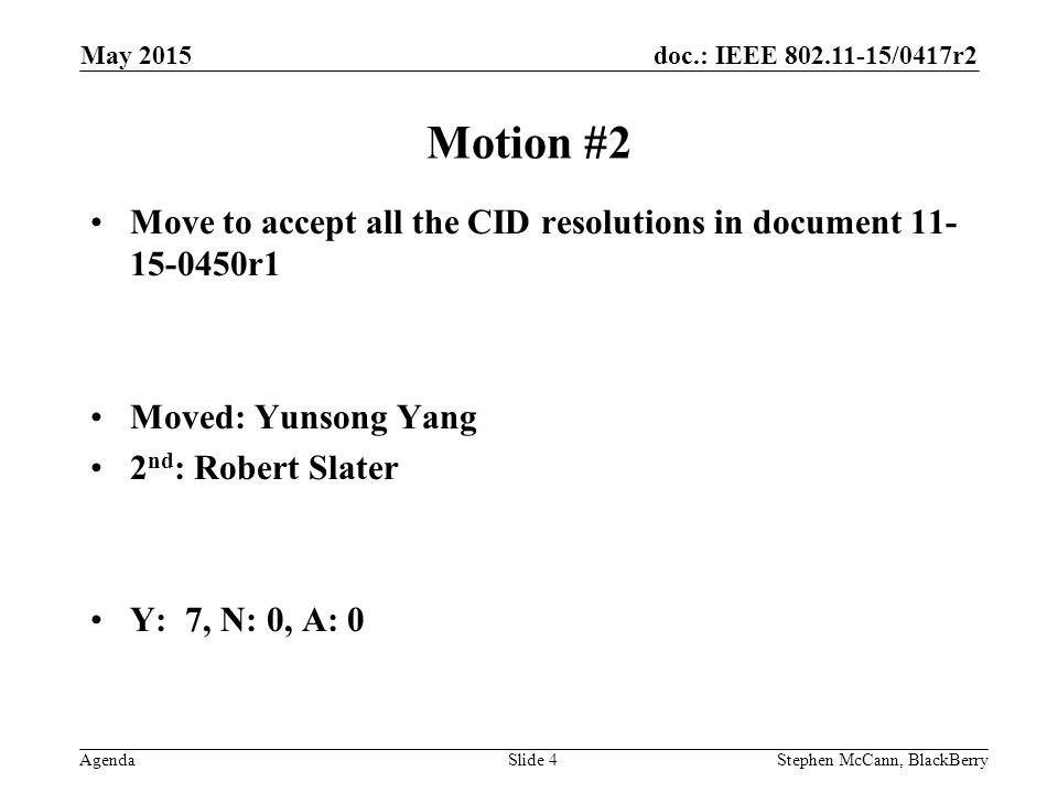 doc.: IEEE /0417r2 AgendaStephen McCann, BlackBerrySlide 4 Motion #2 Move to accept all the CID resolutions in document r1 Moved: Yunsong Yang 2 nd : Robert Slater Y: 7, N: 0, A: 0 May 2015