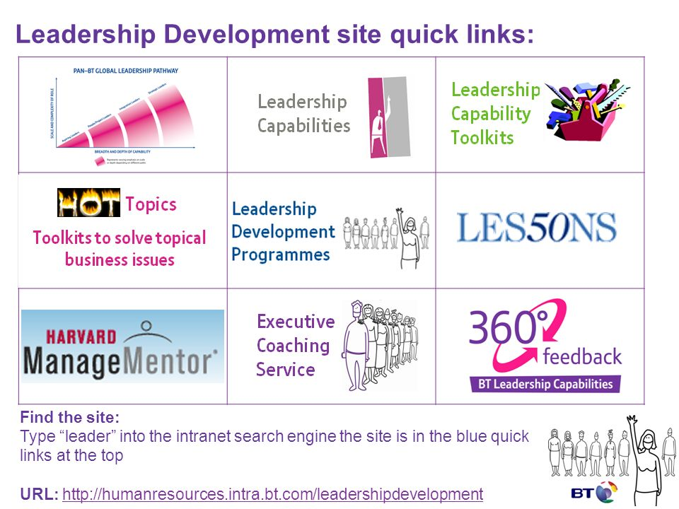British Telecommunications Plc Become A Better Leader Guided Tour Of The Leadership Development Site Ppt Download