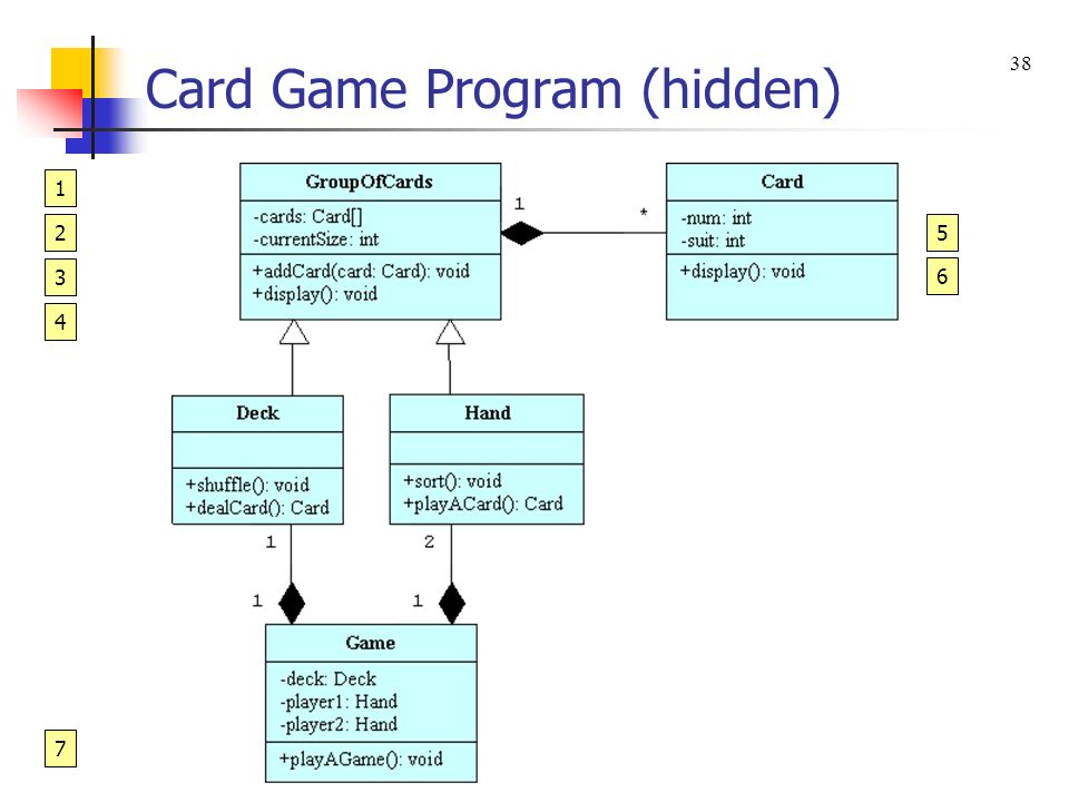 1 chapter 12 aggregation and inheritance composition aggregation 37 card game program provide a class diagram for a card game program continued ccuart Gallery