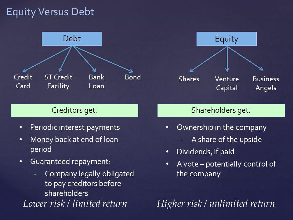 Equity Versus Debt Debt Equity Credit Card ST Credit