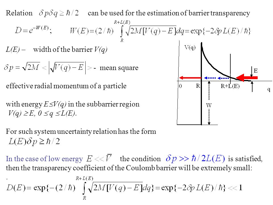 Relation can be used for the estimation of barrier transparency L(E) – width of the barrier V(q) - mean square effective radial momentum of a particle with energy E  V(q) in the subbarrier region V(q)  E, 0  q  L(E).