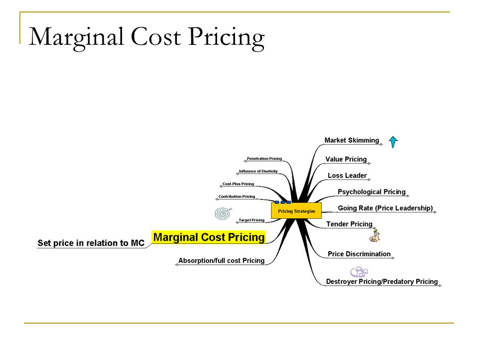 improvement to costing and pricing system of nokia Road pricing methods road pricing means that vehicle users are charged a direct fee  as a result, it can be most accurate pricing system this pricing system raises privacy concerns, although these can be addressed in system design, for example, by purging this data from computers once fees are calculated  cingular and nokia, says.