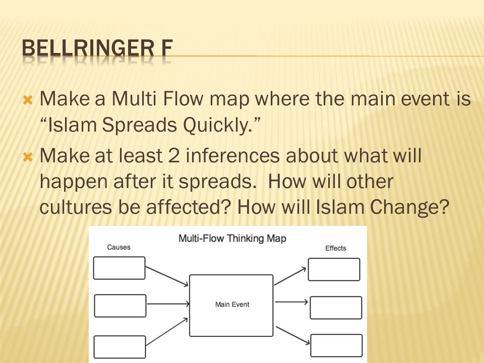 what caused islam to spread so quickly