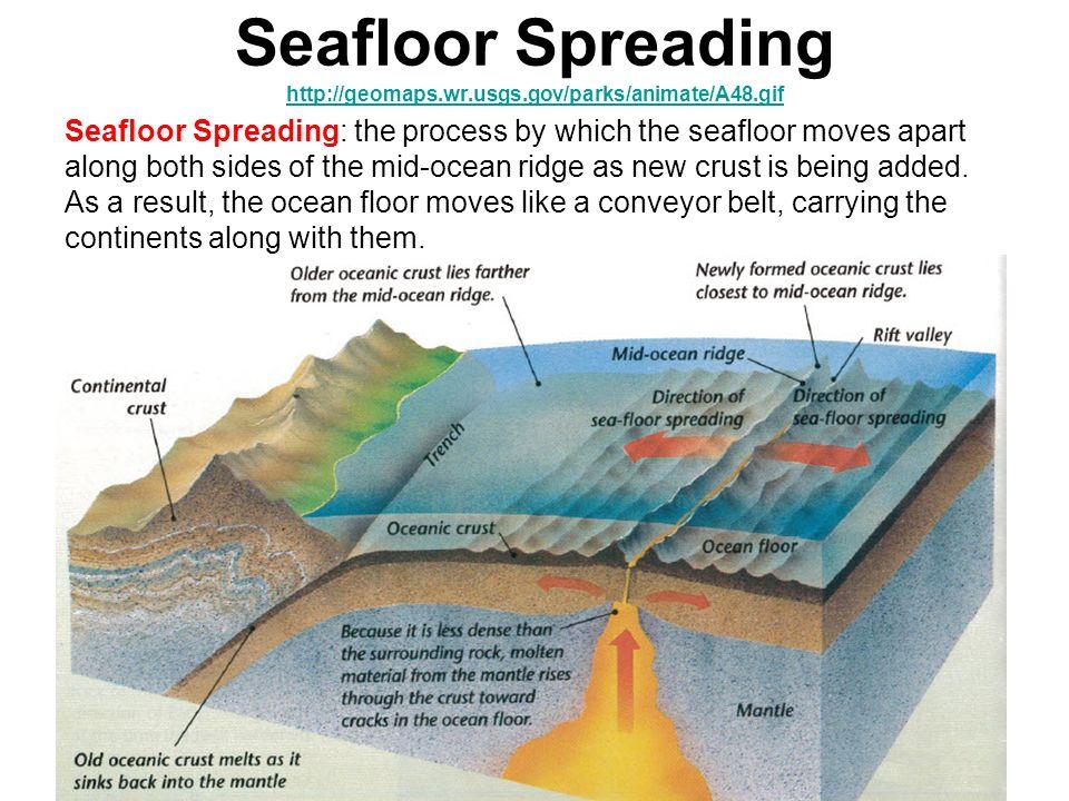 Aim Explain The Process And The Evidence For Sea Floor Spreading