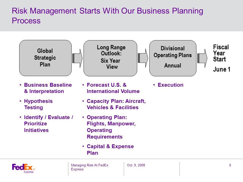 fedex ignite strategy