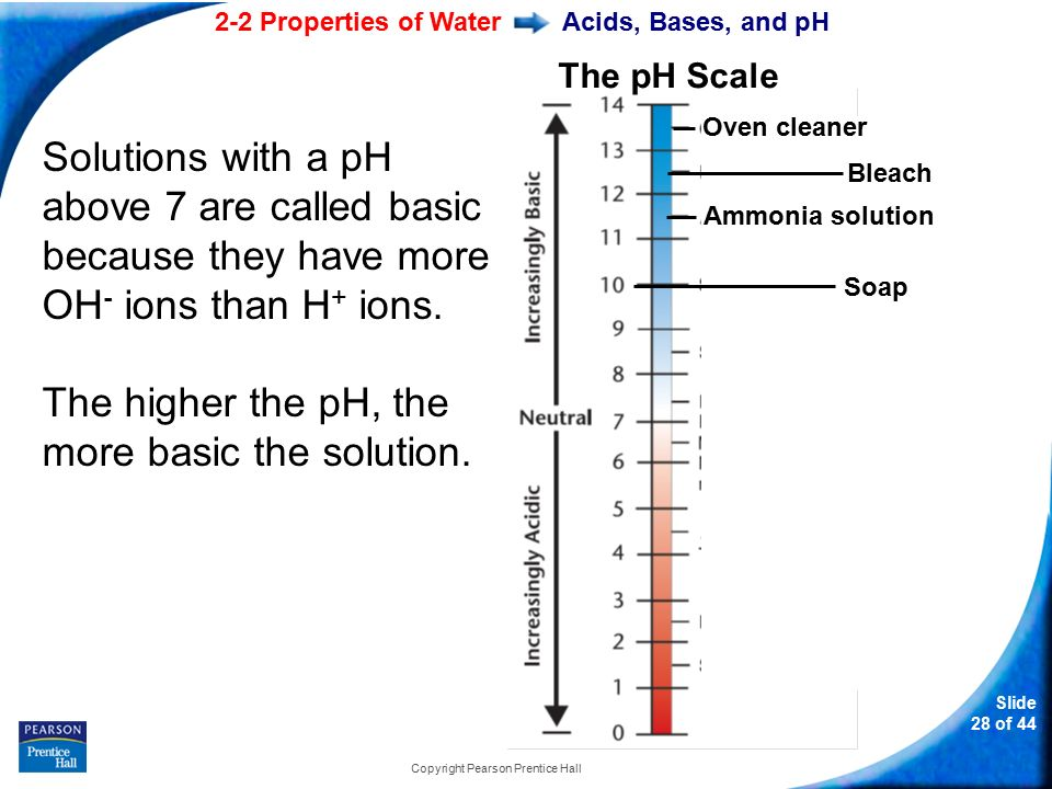 2-2 Properties of Water Slide 28 of 44 Copyright Pearson Prentice Hall Acids, Bases, and pH Solutions with a pH above 7 are called basic because they have more OH - ions than H + ions.