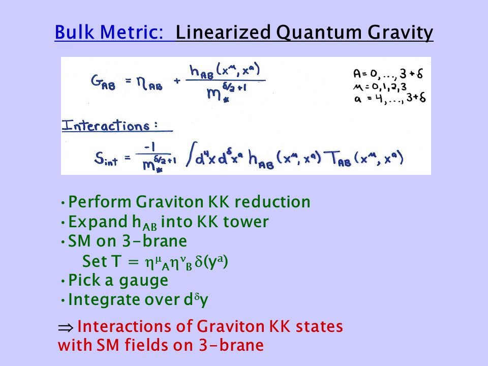 Bulk Metric: Linearized Quantum Gravity Perform Graviton KK reduction Expand h AB into KK tower SM on 3-brane Set T =   A  B  (y a ) Pick a gauge Integrate over d  y  Interactions of Graviton KK states with SM fields on 3-brane