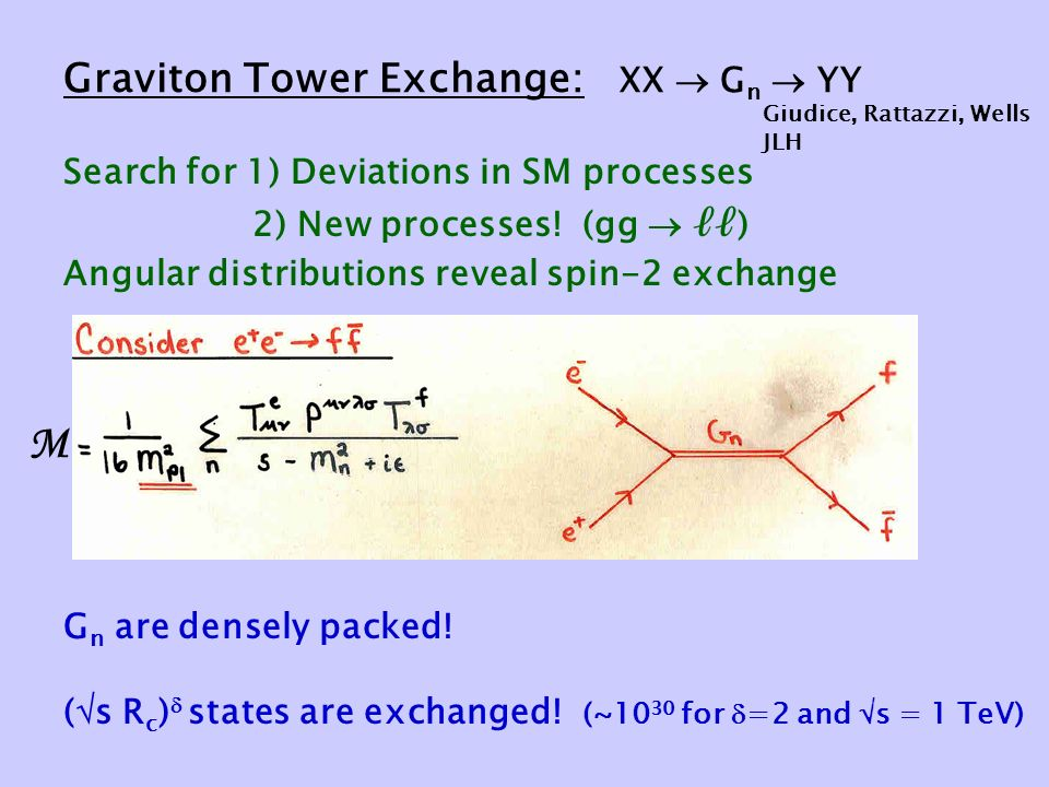 Graviton Tower Exchange: XX  G n  YY Search for 1) Deviations in SM processes 2) New processes.