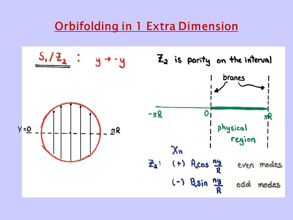 Orbifolding in 1 Extra Dimension y