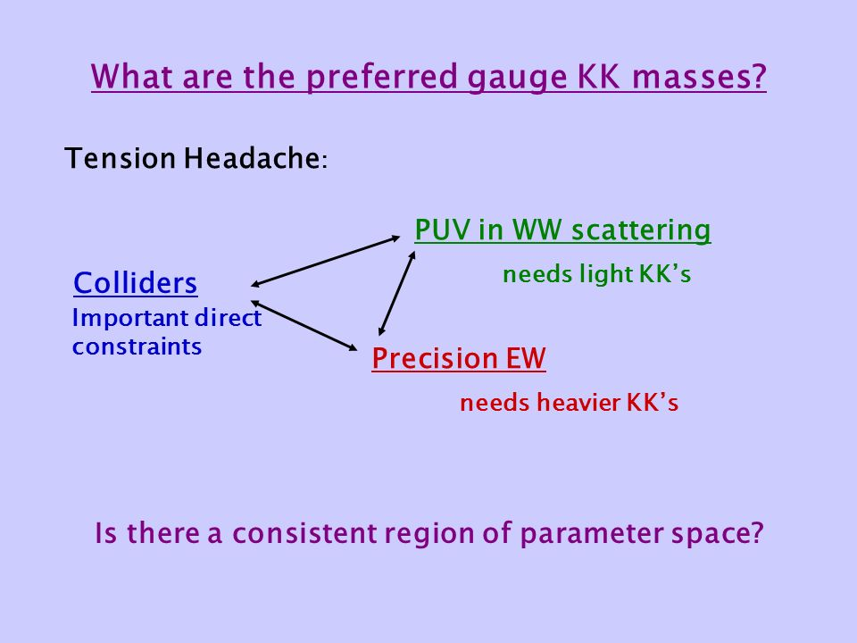 What are the preferred gauge KK masses.