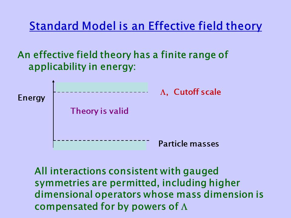 Standard Model is an Effective field theory An effective field theory has a finite range of applicability in energy: Energy , Cutoff scale Particle masses All interactions consistent with gauged symmetries are permitted, including higher dimensional operators whose mass dimension is compensated for by powers of  Theory is valid