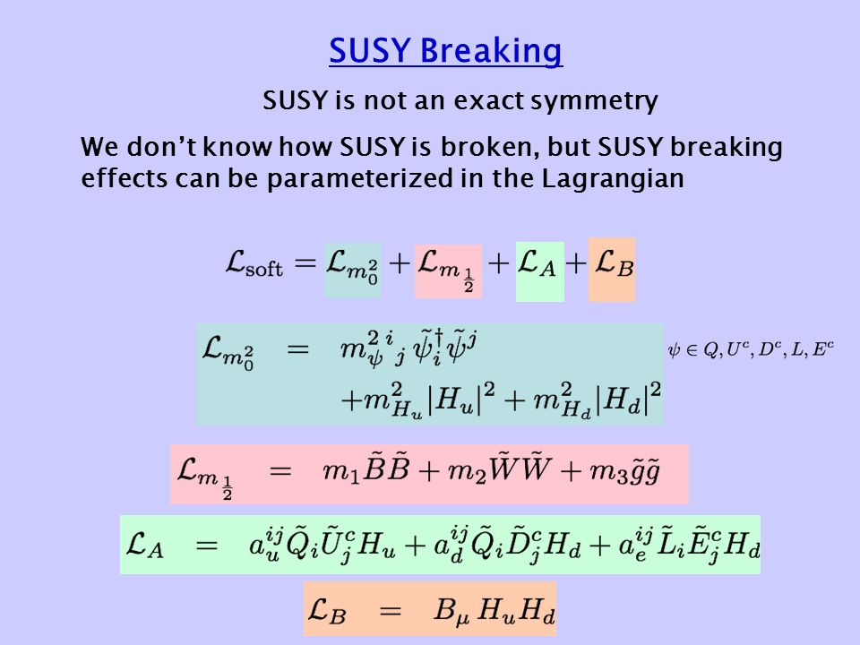 SUSY Breaking SUSY is not an exact symmetry We don't know how SUSY is broken, but SUSY breaking effects can be parameterized in the Lagrangian