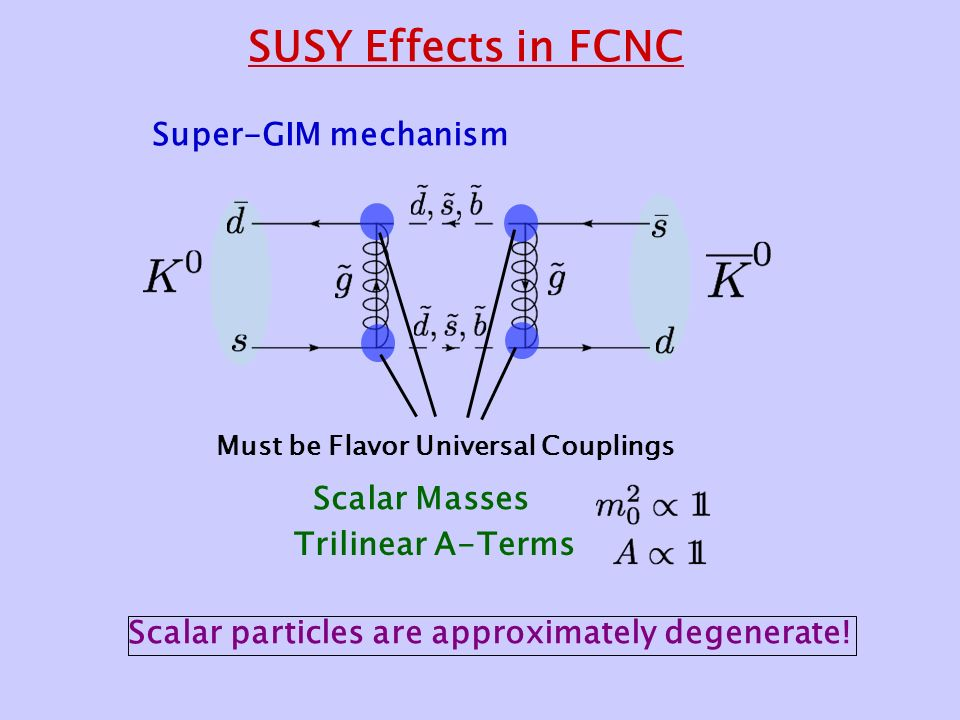 SUSY Effects in FCNC Super-GIM mechanism Must be Flavor Universal Couplings Scalar Masses Trilinear A-Terms Scalar particles are approximately degenerate!