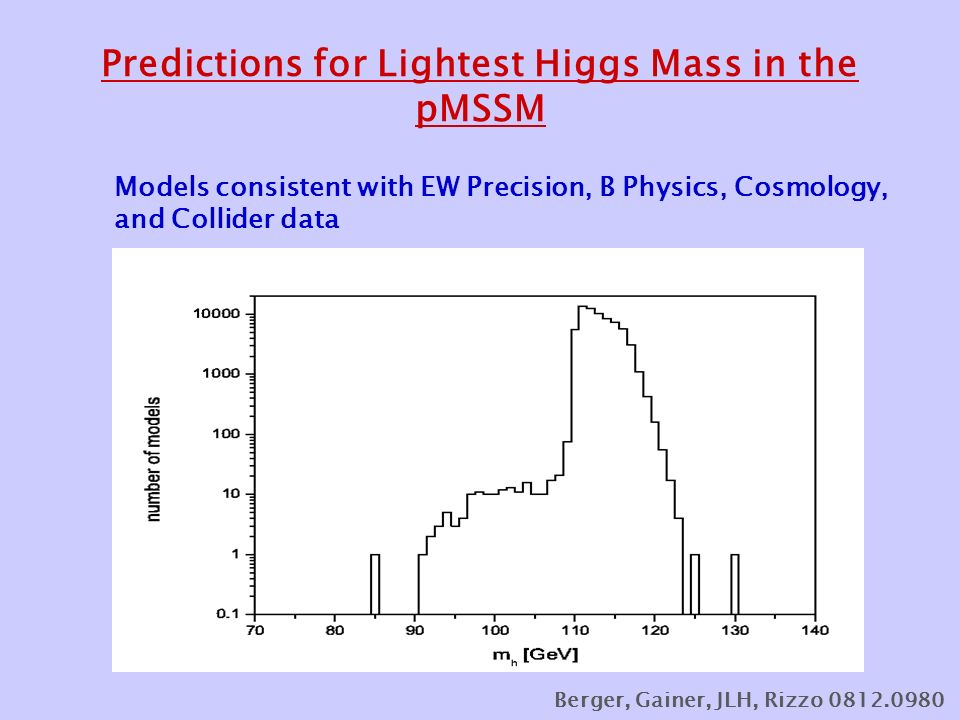 Predictions for Lightest Higgs Mass in the pMSSM Berger, Gainer, JLH, Rizzo Models consistent with EW Precision, B Physics, Cosmology, and Collider data