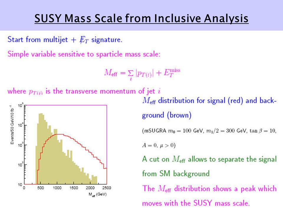 SUSY Mass Scale from Inclusive Analysis