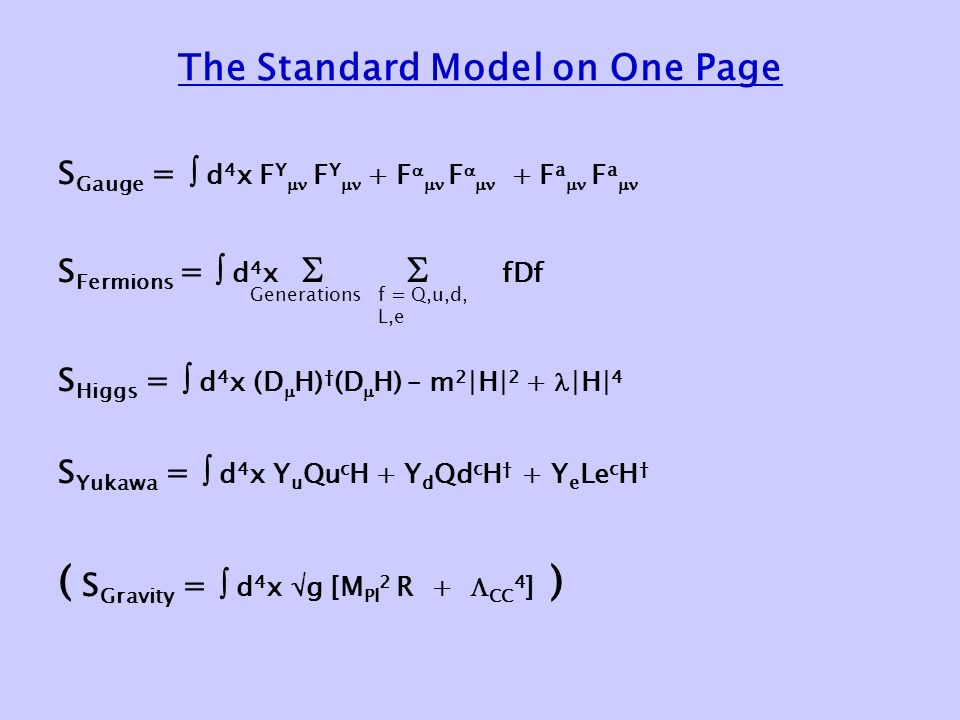 The Standard Model on One Page S Gauge =  d 4 x F Y  F Y  + F   F   + F a  F a  S Fermions =  d 4 x   fDf S Higgs =  d 4 x (D  H) † (D  H) – m 2 |H| 2 + |H| 4 S Yukawa =  d 4 x Y u Qu c H + Y d Qd c H † + Y e Le c H † ( S Gravity =  d 4 x  g [M Pl 2 R +  CC 4 ] ) Generationsf = Q,u,d, L,e