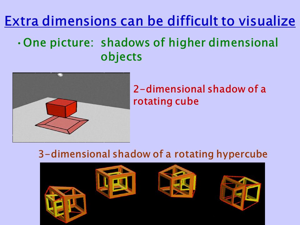 Extra dimensions can be difficult to visualize 3-dimensional shadow of a rotating hypercube 2-dimensional shadow of a rotating cube One picture: shadows of higher dimensional objects