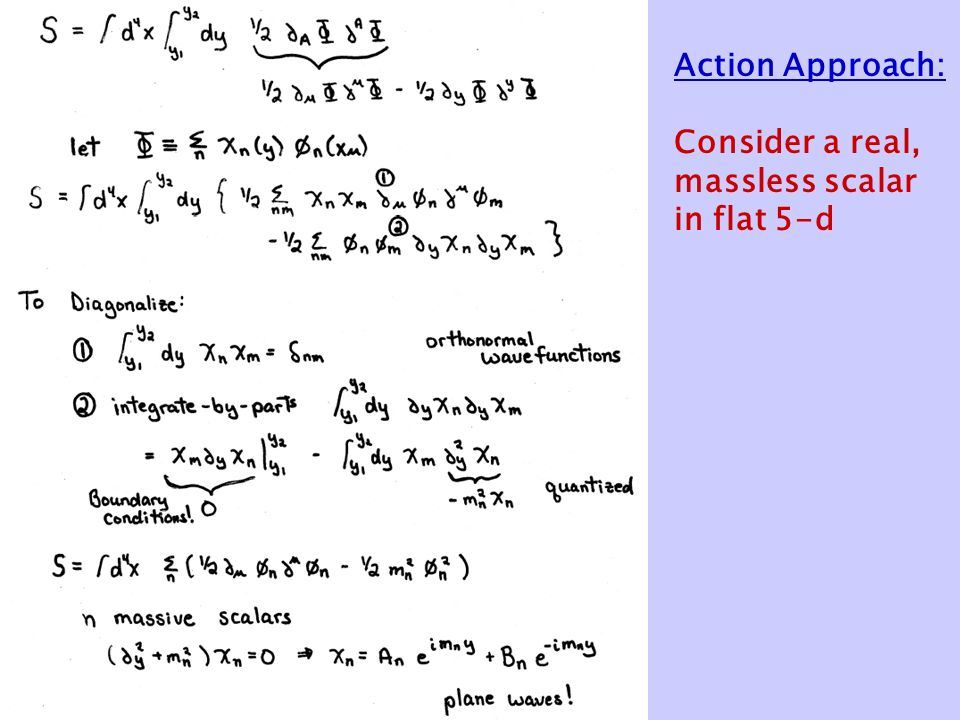 Action Approach: Consider a real, massless scalar in flat 5-d