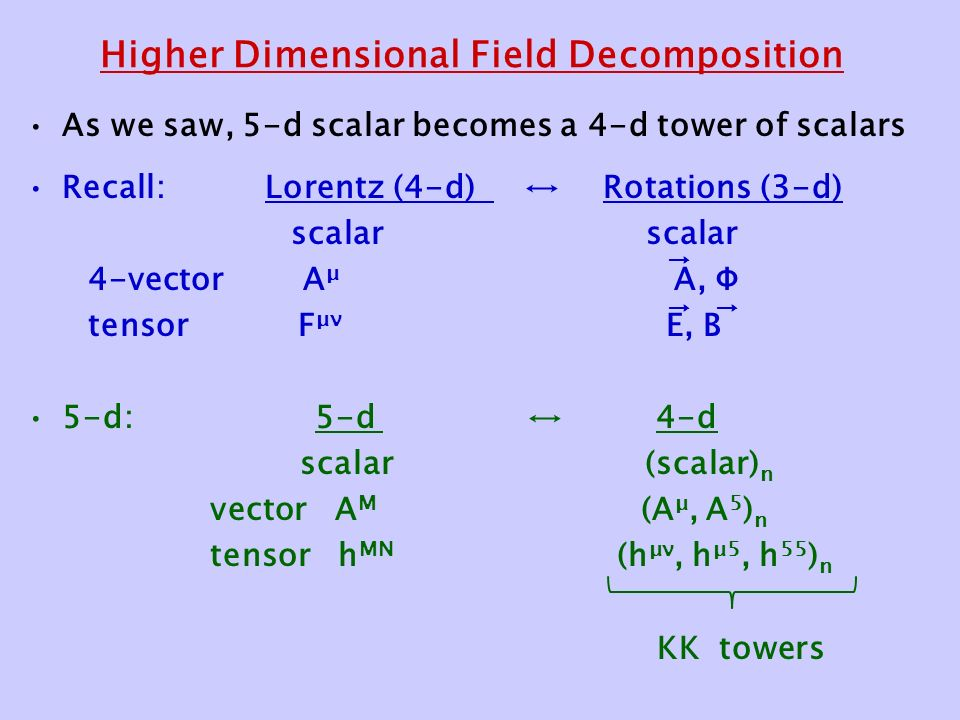 Higher Dimensional Field Decomposition As we saw, 5-d scalar becomes a 4-d tower of scalars Recall: Lorentz (4-d) ↔ Rotations (3-d) scalar scalar 4-vector A μ A, Φ tensor F μν E, B 5-d: 5-d ↔ 4-d scalar (scalar) n vector A M (A μ, A 5 ) n tensor h MN (h μν, h μ5, h 55 ) n KK towers → →→
