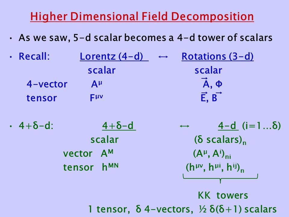 Higher Dimensional Field Decomposition As we saw, 5-d scalar becomes a 4-d tower of scalars Recall: Lorentz (4-d) ↔ Rotations (3-d) scalar scalar 4-vector A μ A, Φ tensor F μν E, B 4+δ-d: 4+δ-d ↔ 4-d (i=1…δ) scalar (δ scalars) n vector A M (A μ, A i ) ni tensor h MN (h μν, h μi, h ij ) n KK towers 1 tensor, δ 4-vectors, ½ δ(δ+1) scalars → →→