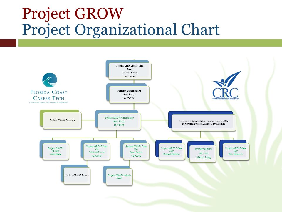 PATHWAYS OUT OF POVERTY PROJECT GROW  Project GROW Goals and