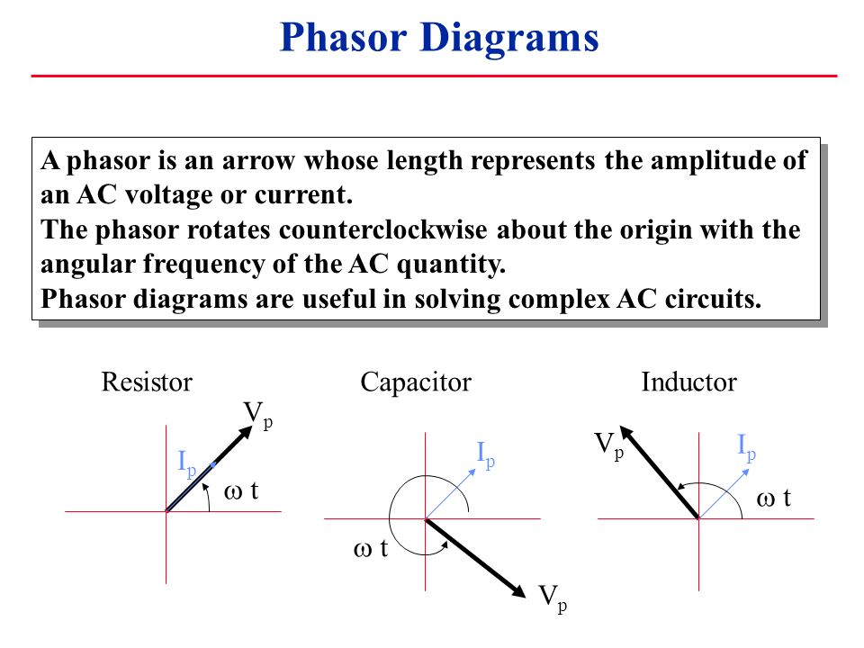 Phasor Diagrams For Ac Circuits | Alternating Current Circuits Chapter 33 Continued Ppt Download
