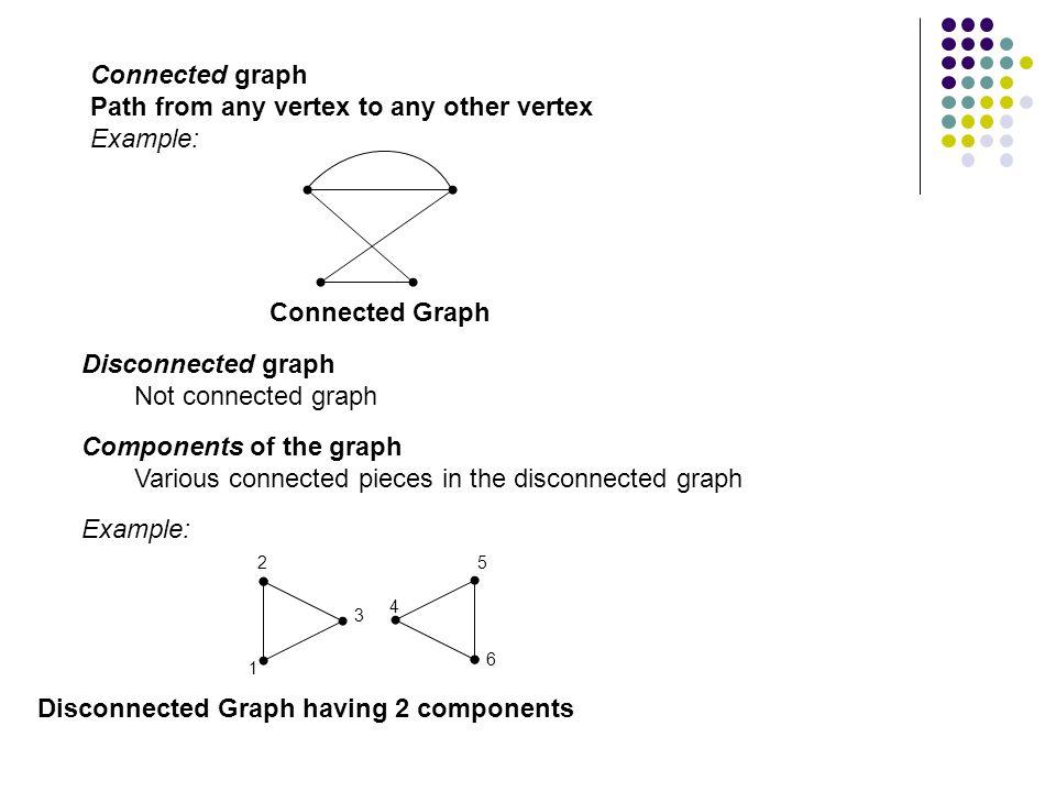 Unit V Graph Theory Representation Of Graphs Graph G V E