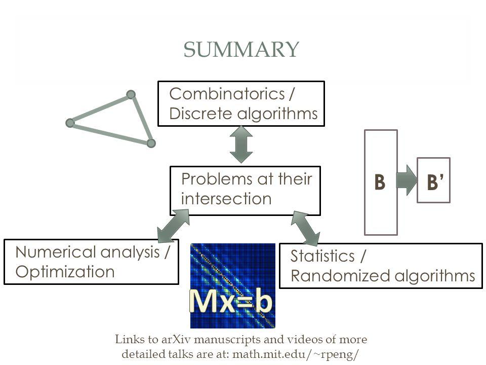 Multifaceted Algorithm Design Richard Peng M I T   - ppt download