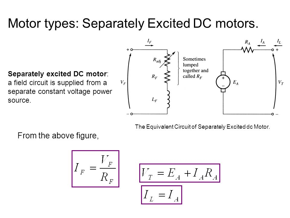 dc machine chapter 5 ekt 103 by dr rosemizi abd rahim click here tothe equivalent circuit of separately excited dc motor
