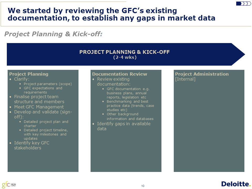 10 We started by reviewing the GFC's existing documentation, to establish any gaps in market data PROJECT PLANNING & KICK-OFF (2-4 wks) Project Planning & Kick-off: Project Planning Clarify: Project parameters (scope) GFC expectations and requirements Finalise project team structure and members Meet GFC Management Develop and validate (sign- off): Detailed project plan and charter Detailed project timeline, with key milestones and updates Identify key GFC stakeholders Documentation Review Review existing documentation: GFC documentation e.g.