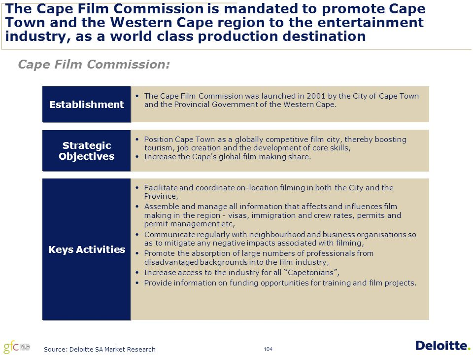 104 The Cape Film Commission is mandated to promote Cape Town and the Western Cape region to the entertainment industry, as a world class production destination Strategic Objectives Keys Activities The Cape Film Commission was launched in 2001 by the City of Cape Town and the Provincial Government of the Western Cape.