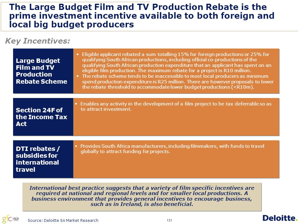 131 The Large Budget Film and TV Production Rebate is the prime investment incentive available to both foreign and local big budget producers Key Incentives: International best practice suggests that a variety of film specific incentives are required at national and regional levels and for smaller local productions.