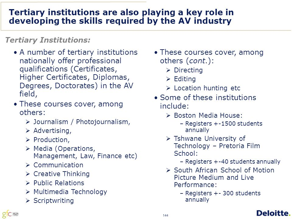 144 Tertiary institutions are also playing a key role in developing the skills required by the AV industry Tertiary Institutions: A number of tertiary institutions nationally offer professional qualifications (Certificates, Higher Certificates, Diplomas, Degrees, Doctorates) in the AV field, These courses cover, among others:  Journalism / Photojournalism,  Advertising,  Production,  Media (Operations, Management, Law, Finance etc)  Communication  Creative Thinking  Public Relations  Multimedia Technology  Scriptwriting These courses cover, among others (cont.):  Directing  Editing  Location hunting etc Some of these institutions include:  Boston Media House: –Registers +-1500 students annually  Tshwane University of Technology – Pretoria Film School: –Registers +-40 students annually  South African School of Motion Picture Medium and Live Performance: –Registers +- 300 students annually