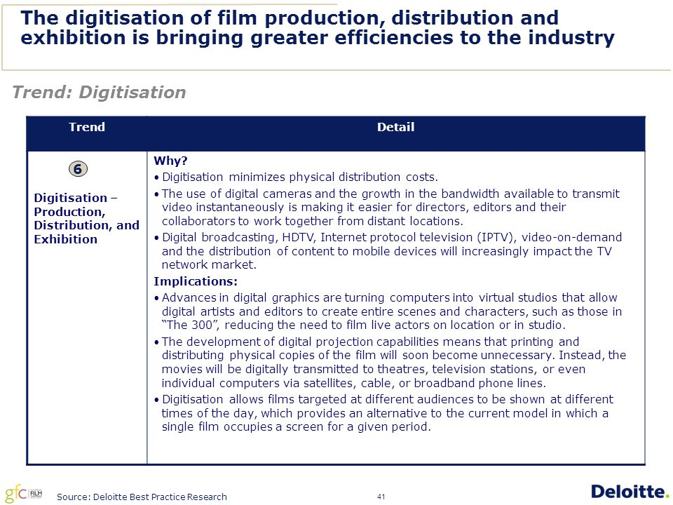 41 The digitisation of film production, distribution and exhibition is bringing greater efficiencies to the industry TrendDetail Digitisation – Production, Distribution, and Exhibition Why.