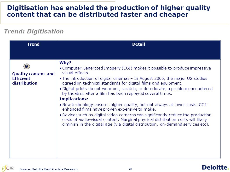 46 Digitisation has enabled the production of higher quality content that can be distributed faster and cheaper TrendDetail Quality content and Efficient distribution Why.
