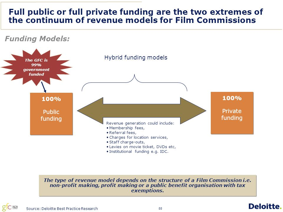 88 Full public or full private funding are the two extremes of the continuum of revenue models for Film Commissions 100% Public funding 100% Public funding 100% Private funding 100% Private funding Hybrid funding models Source: Deloitte Best Practice Research Revenue generation could include: Membership fees, Referral fees, Charges for location services, Staff charge-outs, Levies on movie ticket, DVDs etc, Institutional funding e.g.