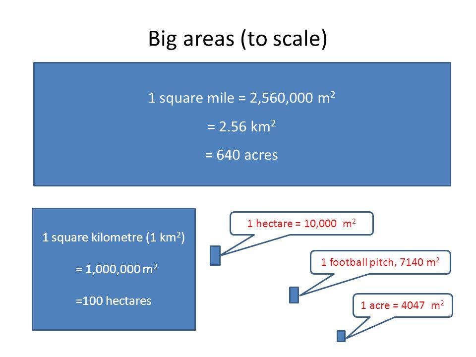 3 Big Areas To Scale 1 Square Mile  2   Square Kilometre    Hectare 10000 M