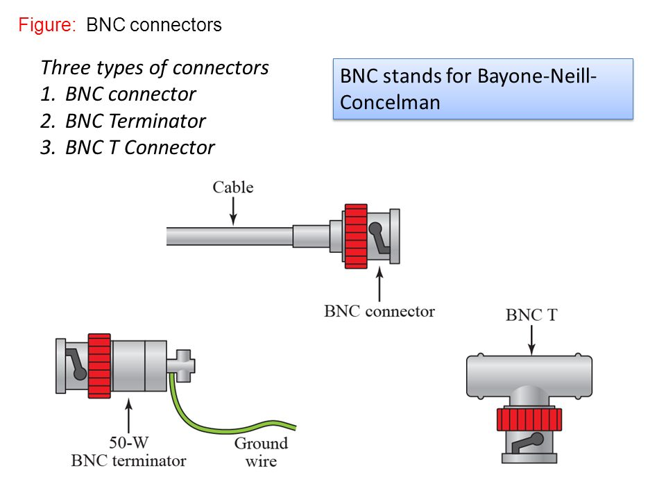 bnc connector diagram wiring diagram Bnc Connector Wiring Diagram bnc connector wire diagram wiring diagram
