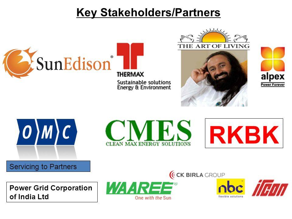 "Sunpower & Consultants Private Limited ""Sunpower"