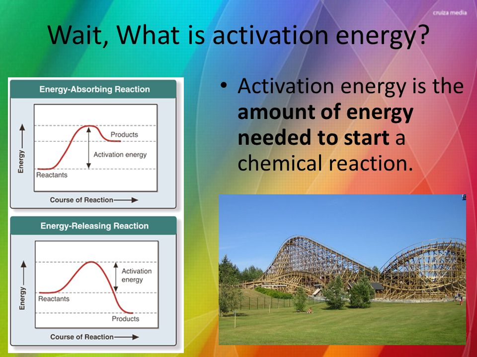 Wait, What is activation energy.