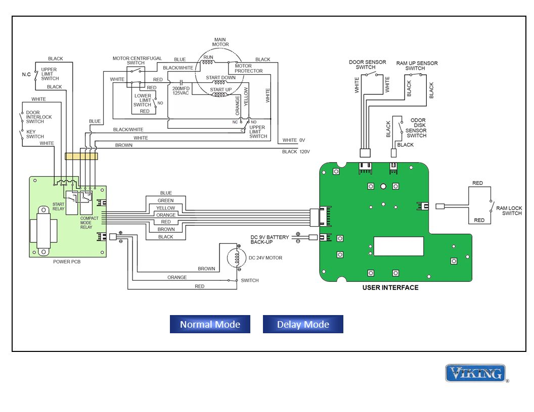 3 phase trash compactor wiring diagram wiring diagram load trash compactor control diagrams wiring diagram centre 3 phase trash compactor wiring diagram