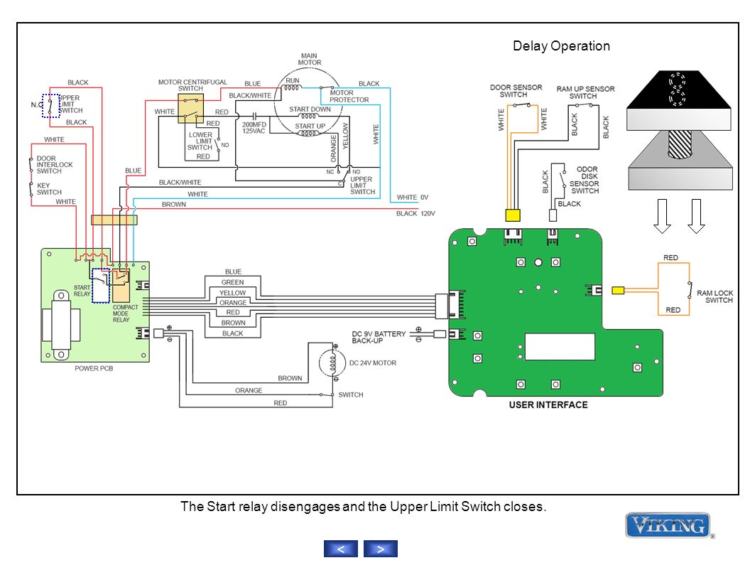 Delay Operation >< The Start relay disengages and the Upper Limit Switch closes.