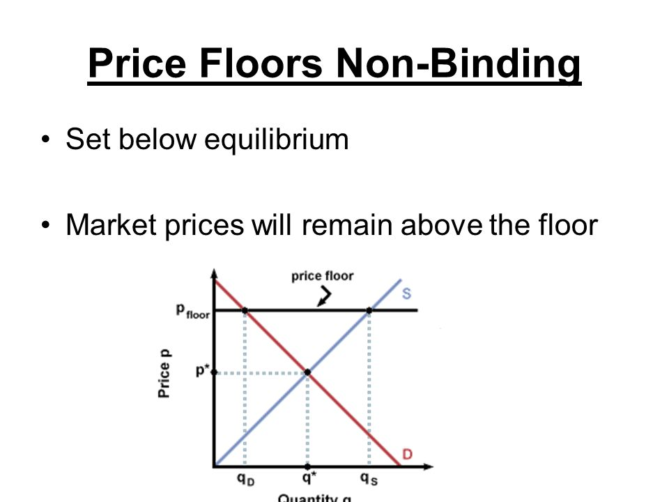 Unit 2 Supply Demand And The Nature And Function Of