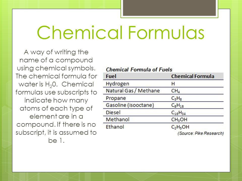 What Is A Chemical Formula Section Chemical Formulas A Way Of