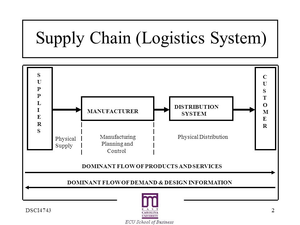 trade off in physical distribution cost The purpose of this paper is to discuss some recent developments in trade-off analysis which may provide distribution managers some guidance in (1) evaluating the physical distribution service.