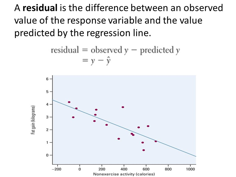 A residual is the difference between an observed value of the response variable and the value predicted by the regression line.