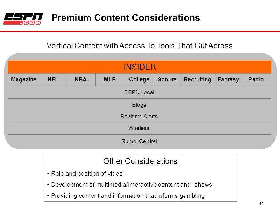 Premium Content Business Evaluation & Insider Marketing Plan +